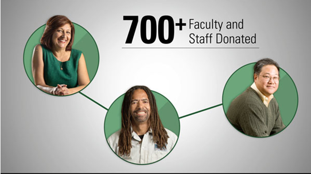 Three of the more than 700 faculty and staff members who donated to the Campaign for Cal Poly Pomona.