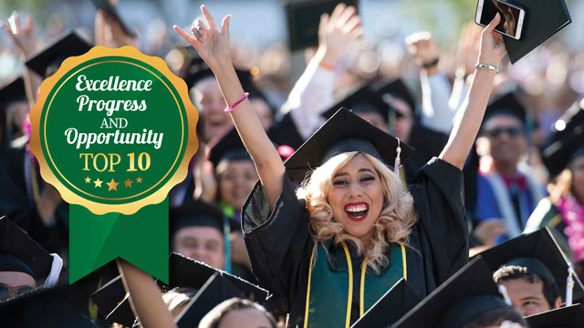 Cal Poly Pomona ranks No. 9 in the nation for helping students rise from the bottom fifth to the top fifth in income earnings, according to a new study.