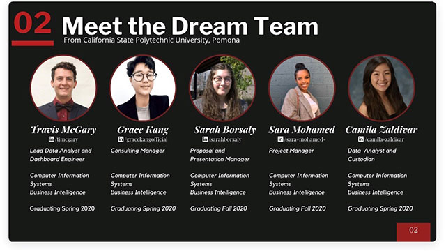 Collage of members of the MISSA team featuring Trvis McGary, Grace Kang, Sarah Borsaly, Sara Mohamed and Camila Zaldivar